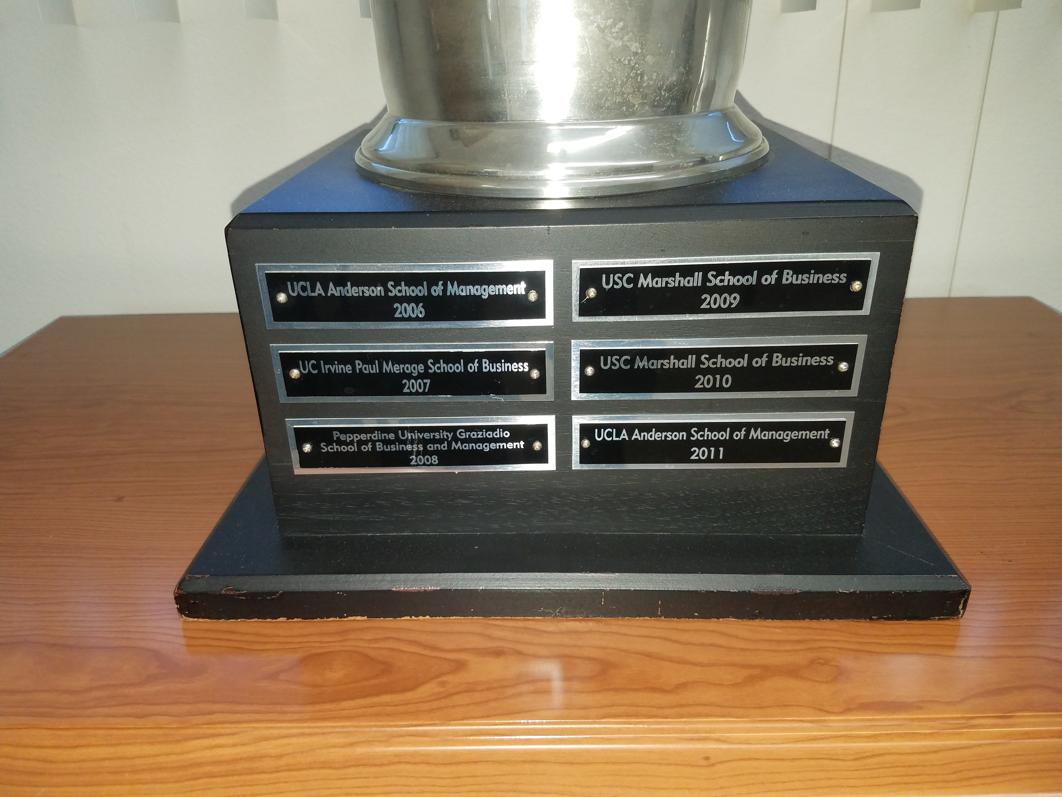 ACGLA Cup - Premier MBA Competition | ACG Los Angeles