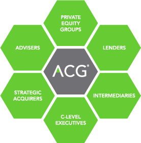 Private equity, lenders, intermediaries, c-suite, strategic acquirers, advisers